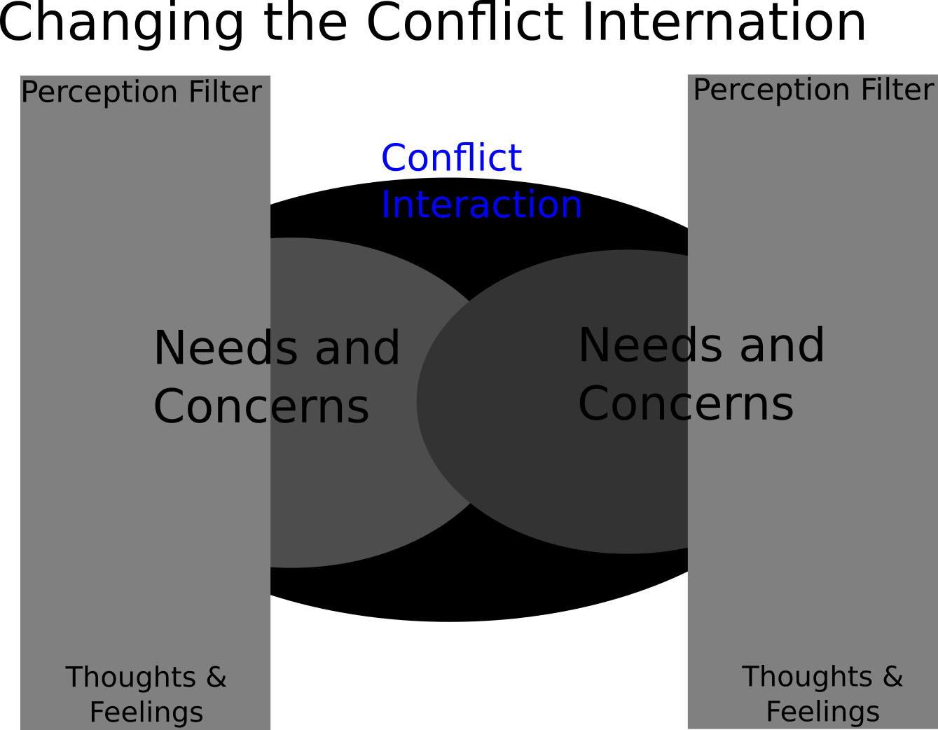 what is mediation what is mediation WHAT IS MEDIATION? mediation graph1