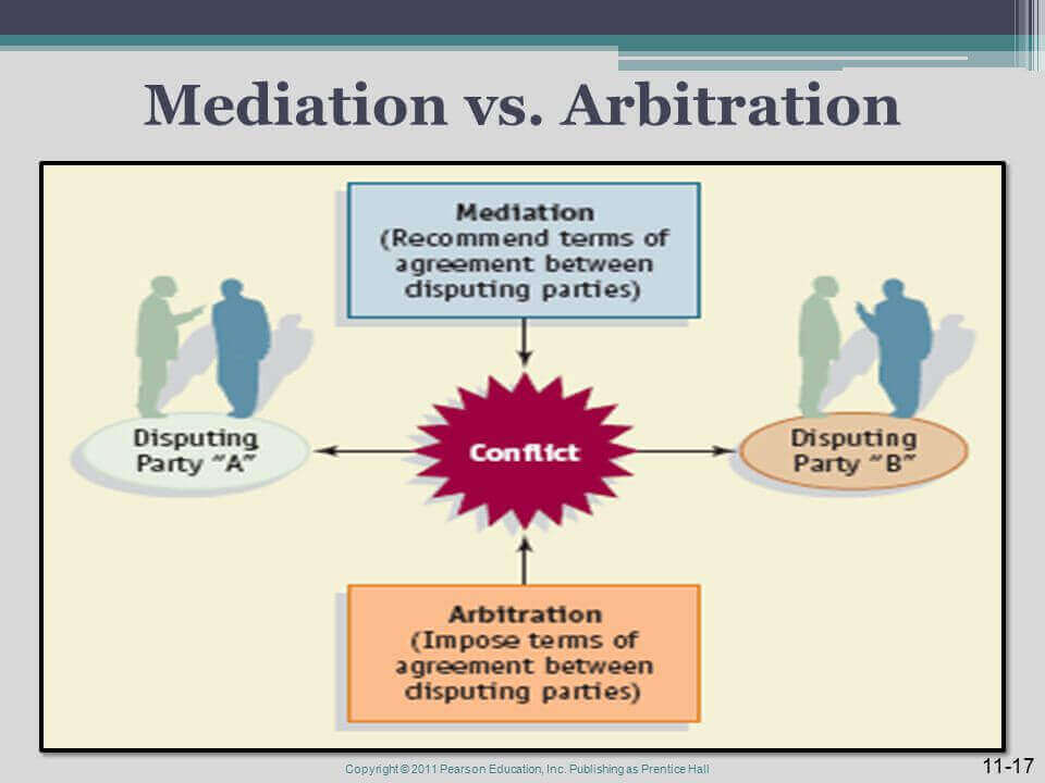 mediation vs. arbitration Mediation vs. Arbitration MediationvsArbitration
